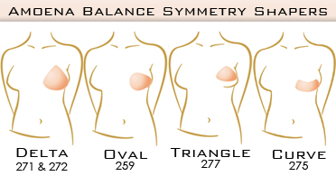 Amoena Breast Prosthesis and Silicone Forms - Befitting You